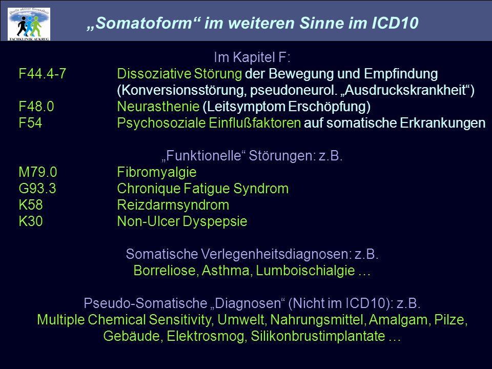 """""""Somatoform im weiteren Sinne im ICD10"""