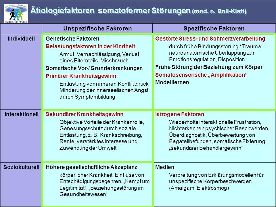 Ätiologiefaktoren somatoformer Störungen (mod. n. Boll-Klatt)