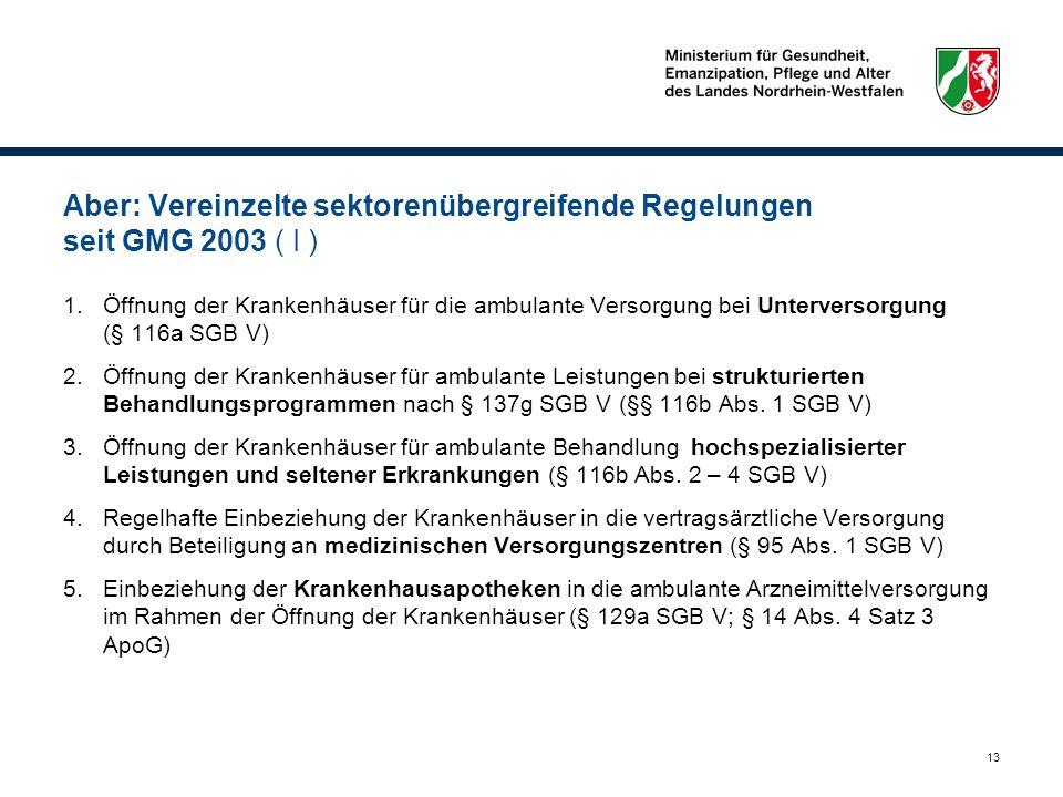 Aber: Vereinzelte sektorenübergreifende Regelungen seit GMG 2003 ( I )