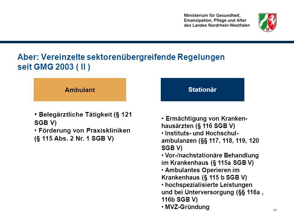 Aber: Vereinzelte sektorenübergreifende Regelungen seit GMG 2003 ( II )