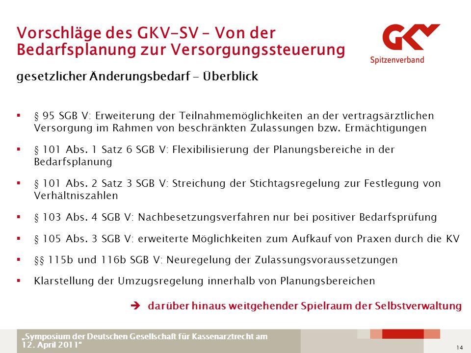 Vorschläge des GKV-SV – Von der Bedarfsplanung zur Versorgungssteuerung gesetzlicher Änderungsbedarf - Überblick
