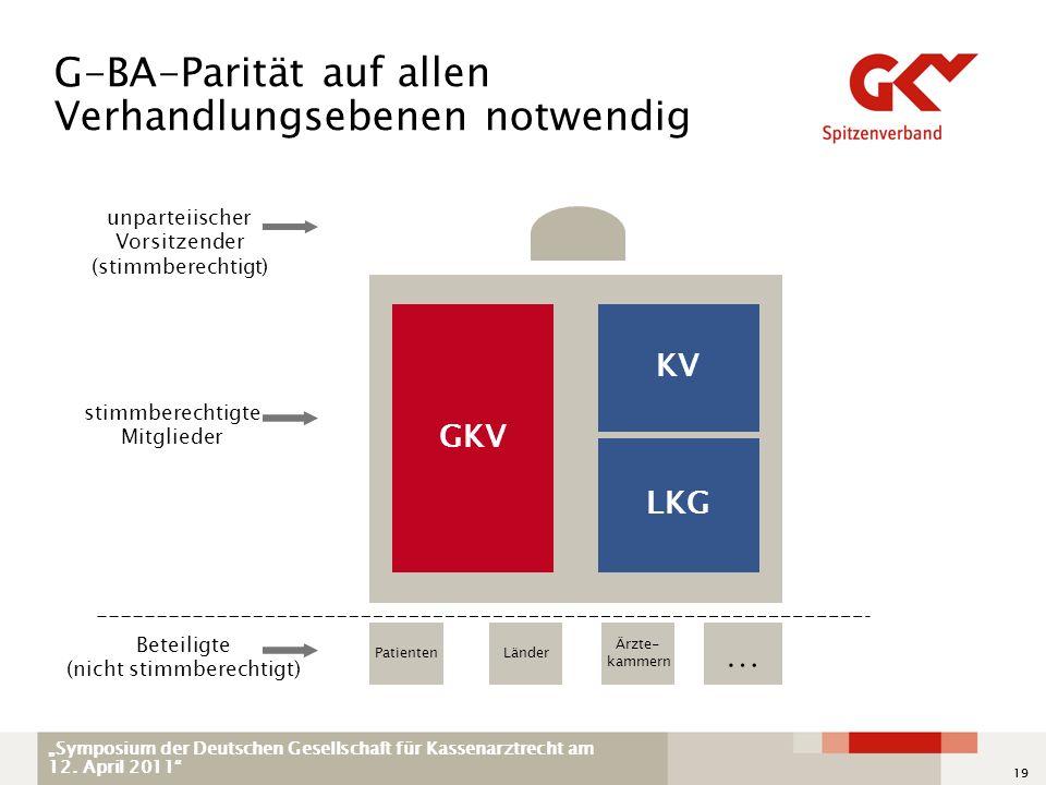 G-BA-Parität auf allen Verhandlungsebenen notwendig