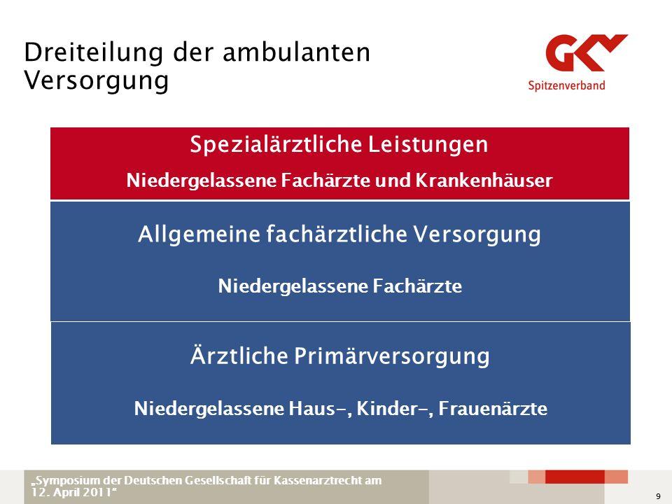 Dreiteilung der ambulanten Versorgung