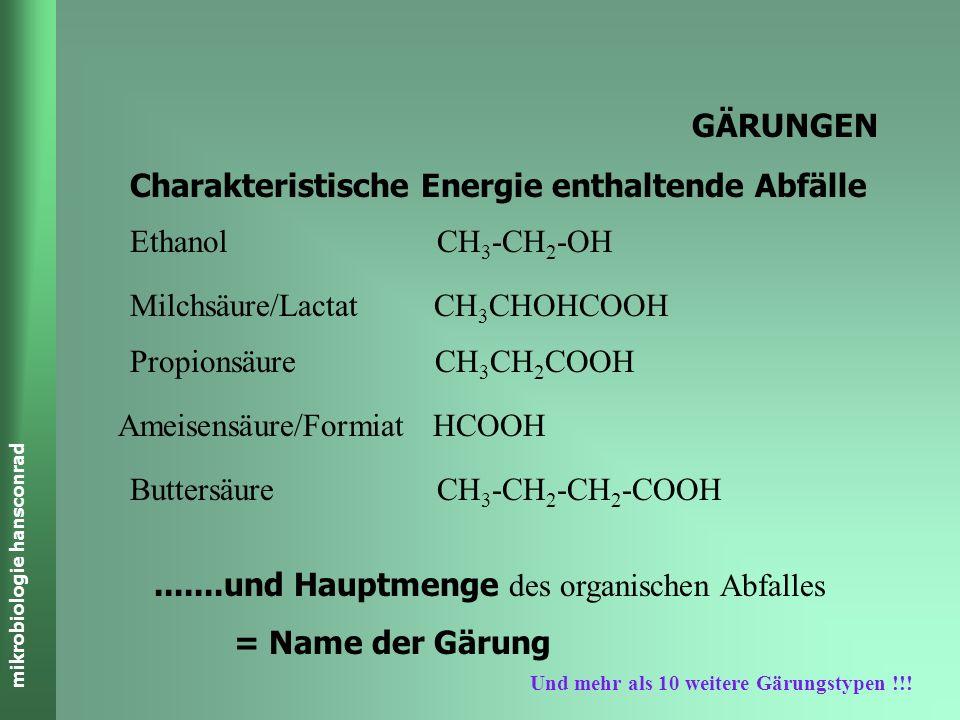 Charakteristische Energie enthaltende Abfälle