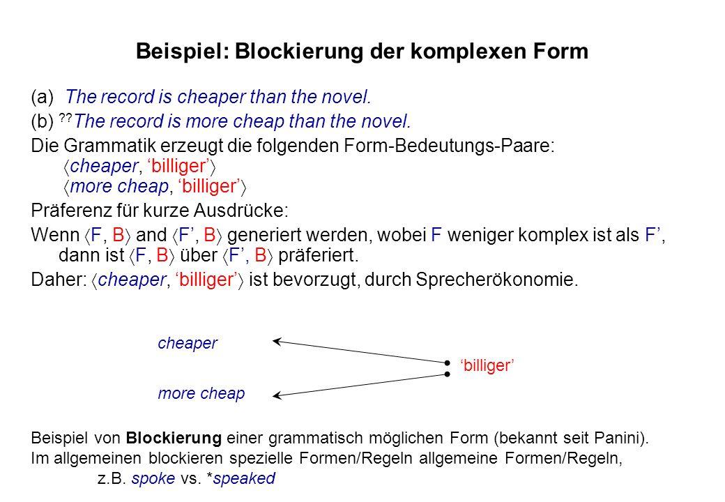 Beispiel: Blockierung der komplexen Form