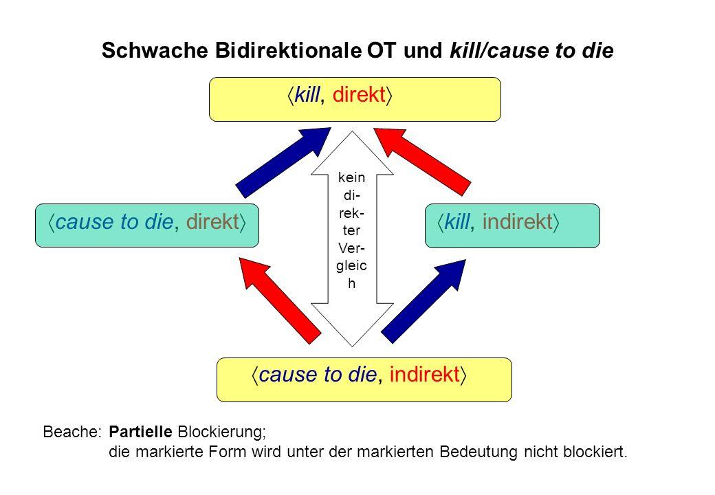 Schwache Bidirektionale OT und kill/cause to die