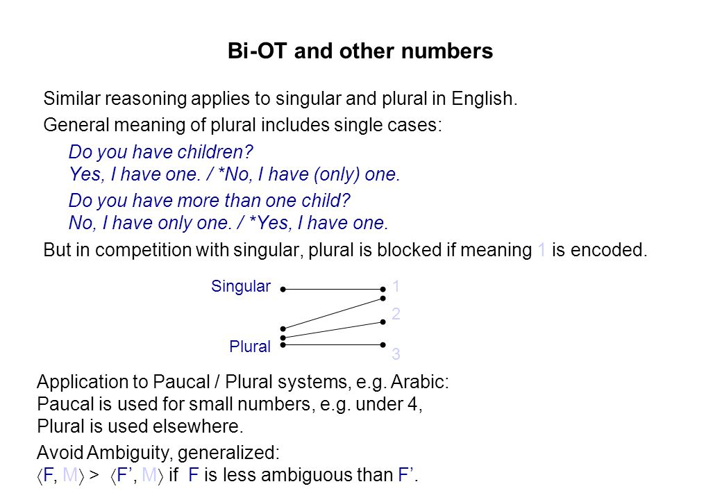 Bi-OT and other numbers