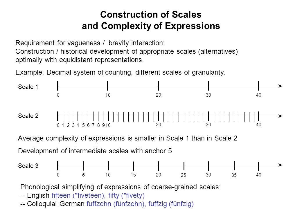 Construction of Scales and Complexity of Expressions