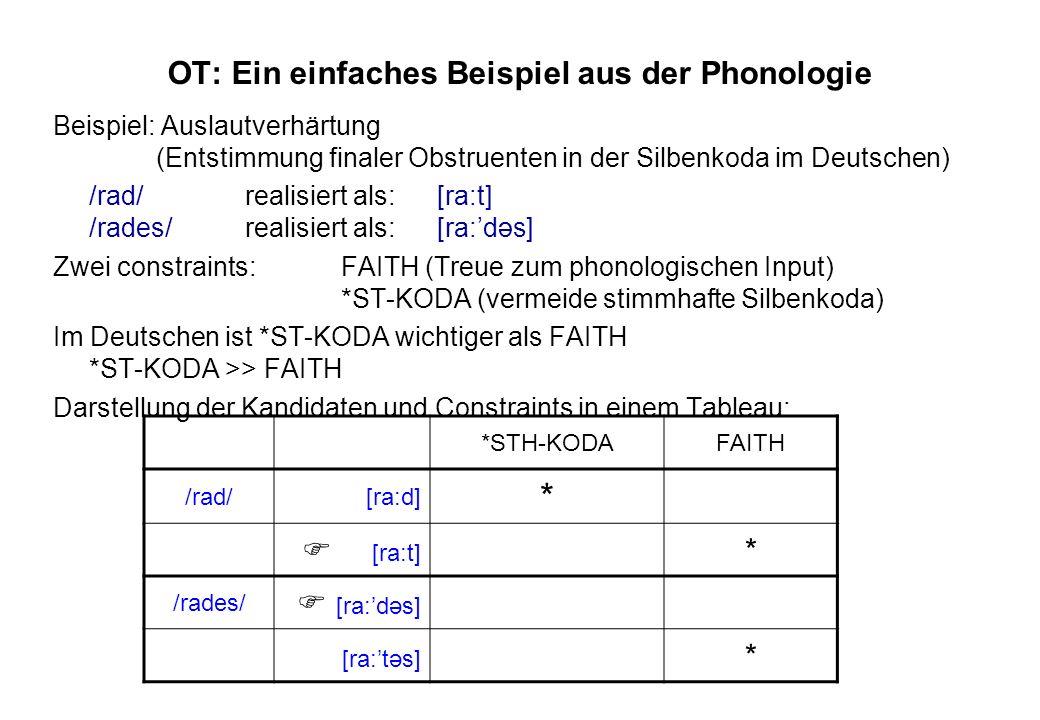 OT: Ein einfaches Beispiel aus der Phonologie