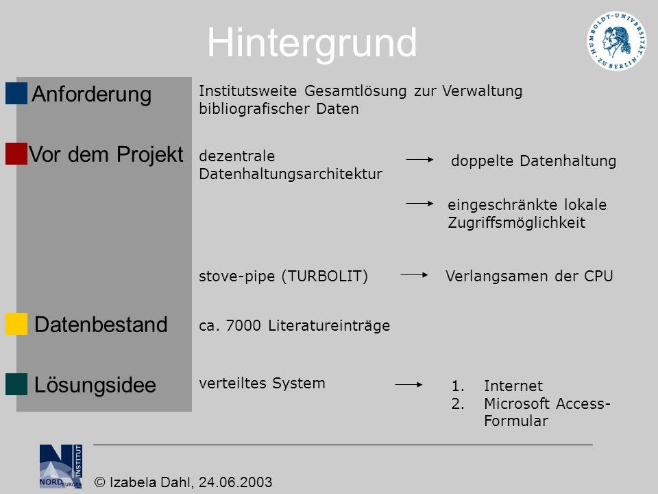 Hintergrund Anforderung Vor dem Projekt Datenbestand Lösungsidee