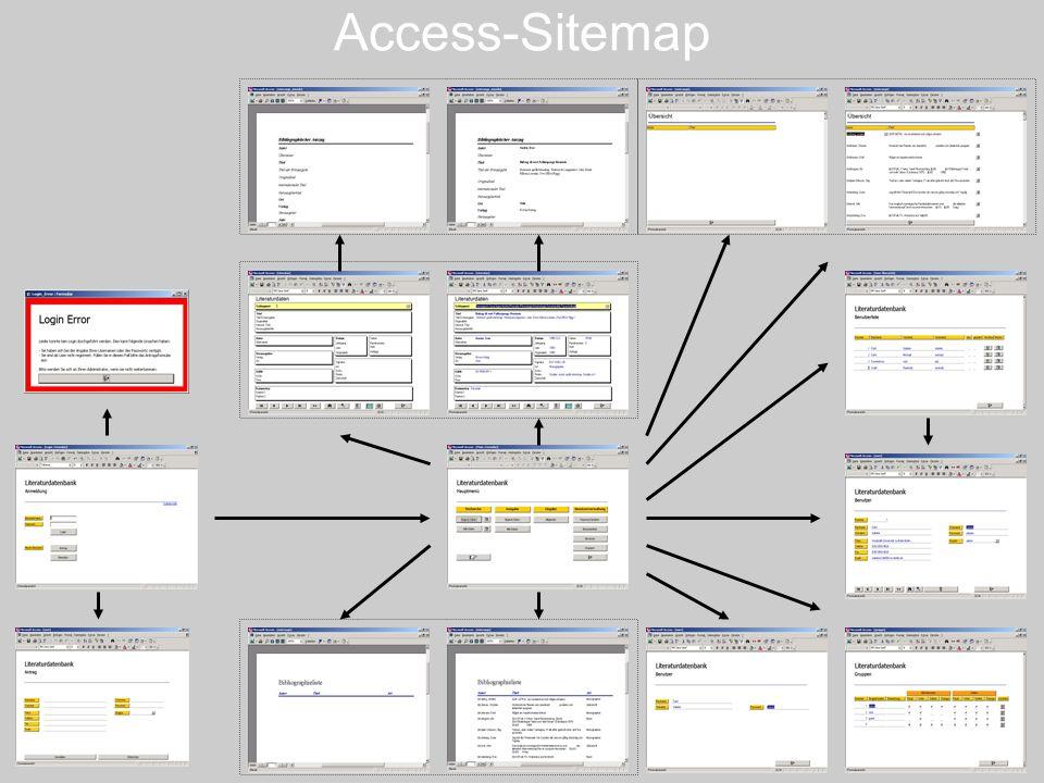 Access-Sitemap Kästchen führen zu dem jeweiligen Kasten