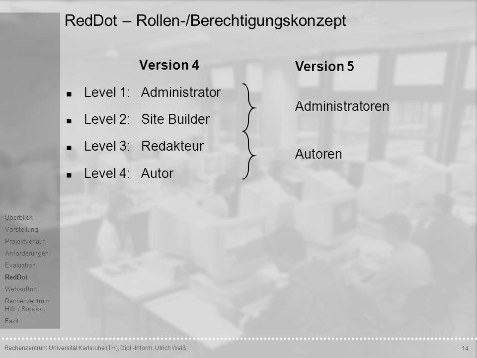 RedDot – Rollen-/Berechtigungskonzept