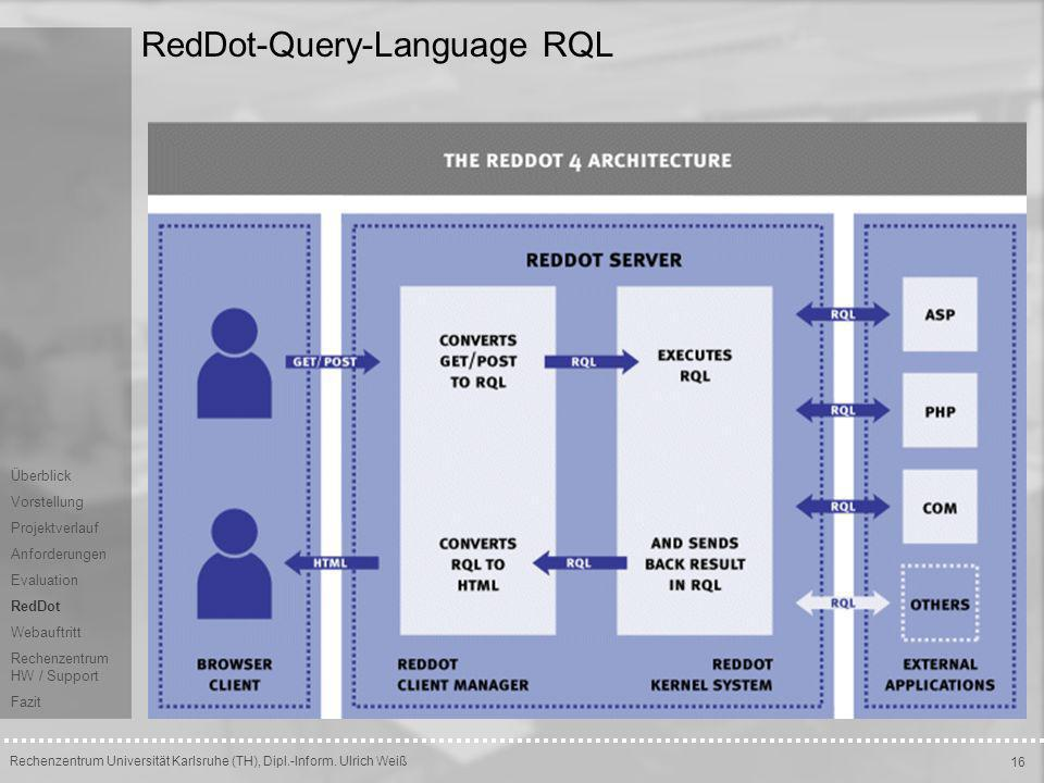 RedDot-Query-Language RQL