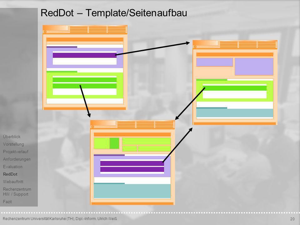 RedDot – Template/Seitenaufbau