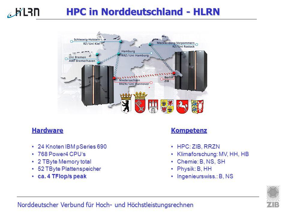 HPC in Norddeutschland - HLRN