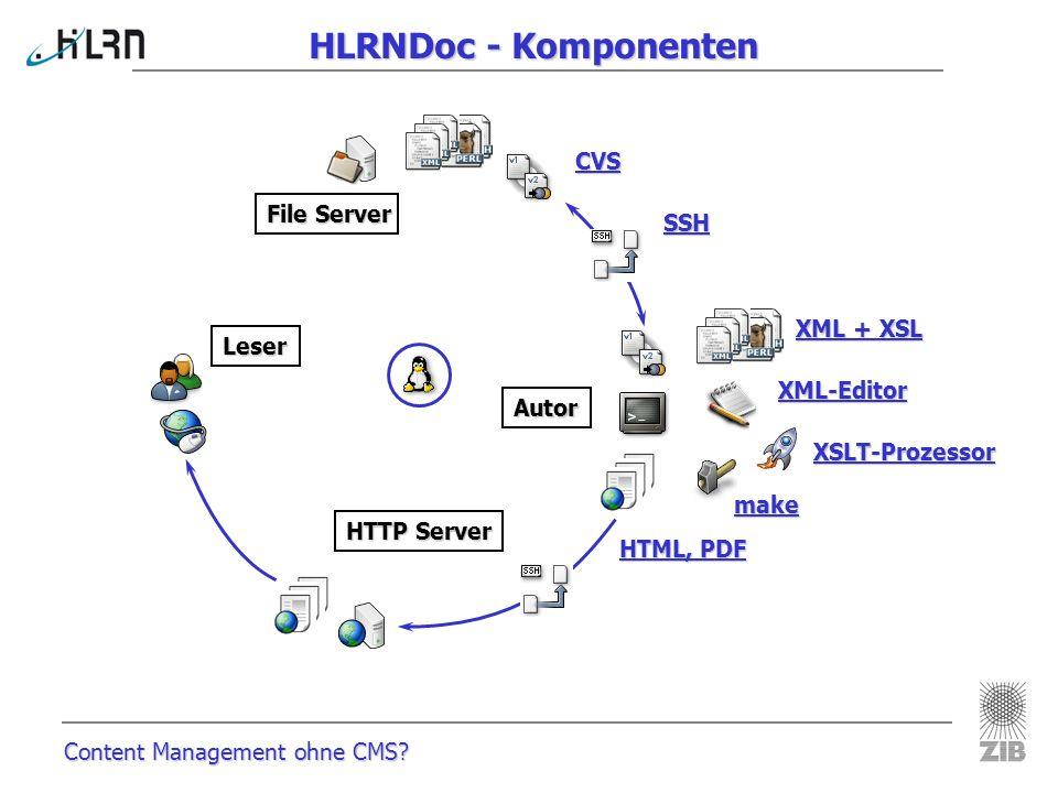 HLRNDoc - Komponenten CVS File Server SSH XML + XSL Leser XML-Editor