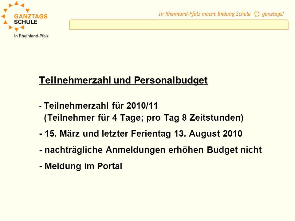 Teilnehmerzahl und Personalbudget