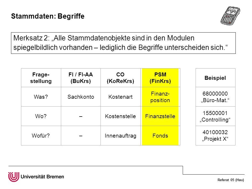 """Stammdaten: BegriffeMerksatz 2: """"Alle Stammdatenobjekte sind in den Modulen spiegelbildlich vorhanden – lediglich die Begriffe unterscheiden sich."""