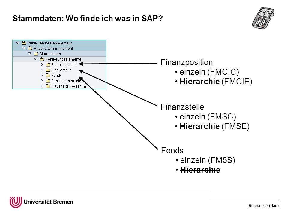 Stammdaten: Wo finde ich was in SAP