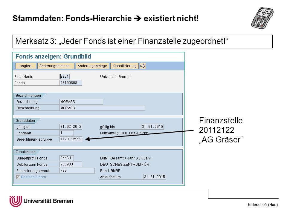 Stammdaten: Fonds-Hierarchie  existiert nicht!