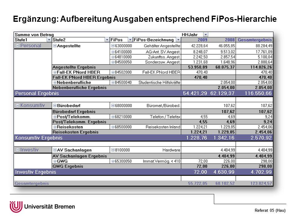Ergänzung: Aufbereitung Ausgaben entsprechend FiPos-Hierarchie