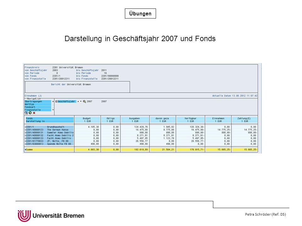 Darstellung in Geschäftsjahr 2007 und Fonds