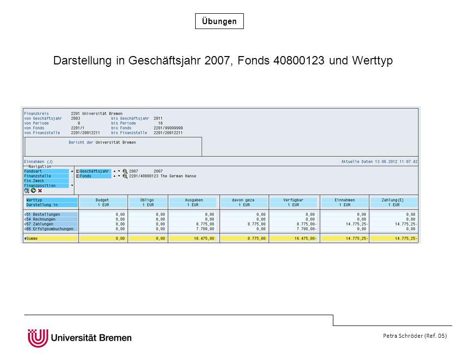 Darstellung in Geschäftsjahr 2007, Fonds 40800123 und Werttyp