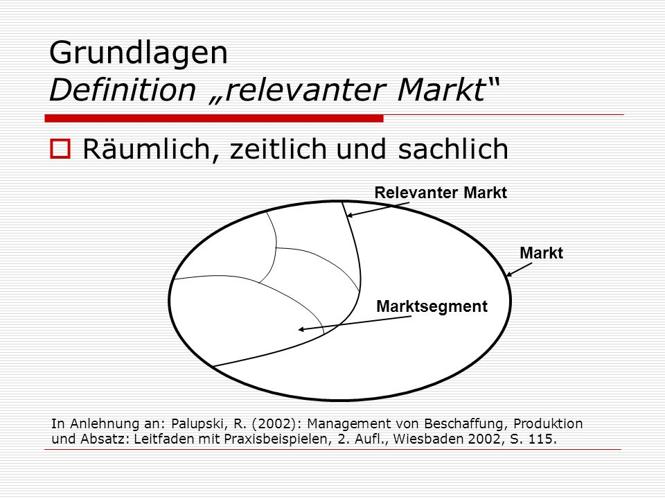"Grundlagen Definition ""relevanter Markt"