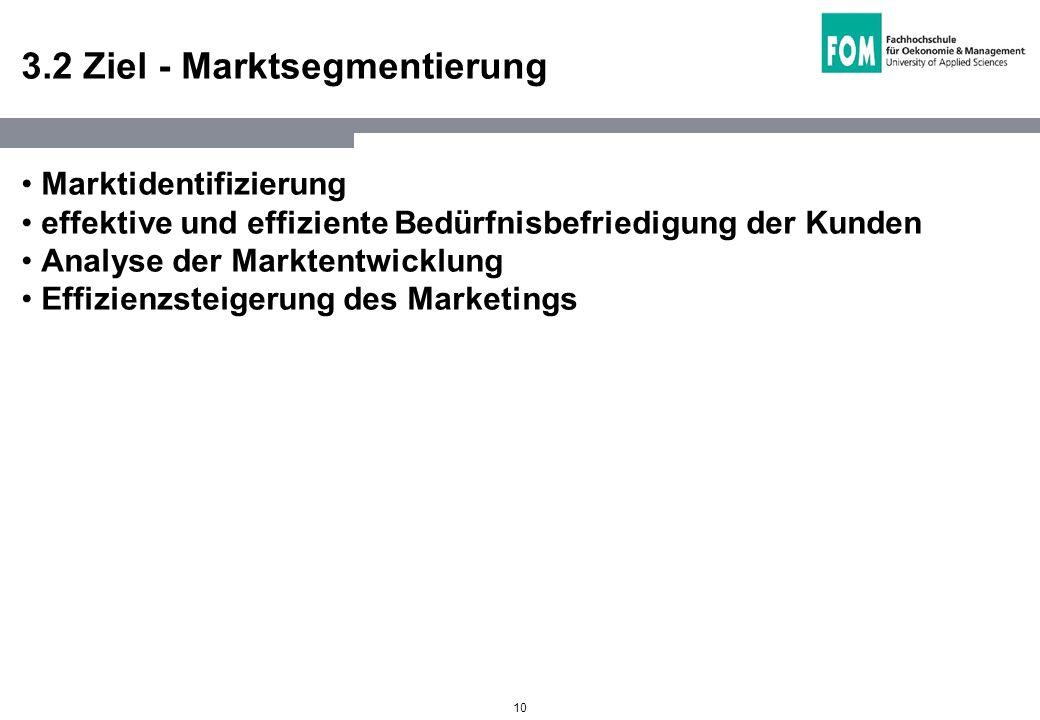 3.2 Ziel - Marktsegmentierung