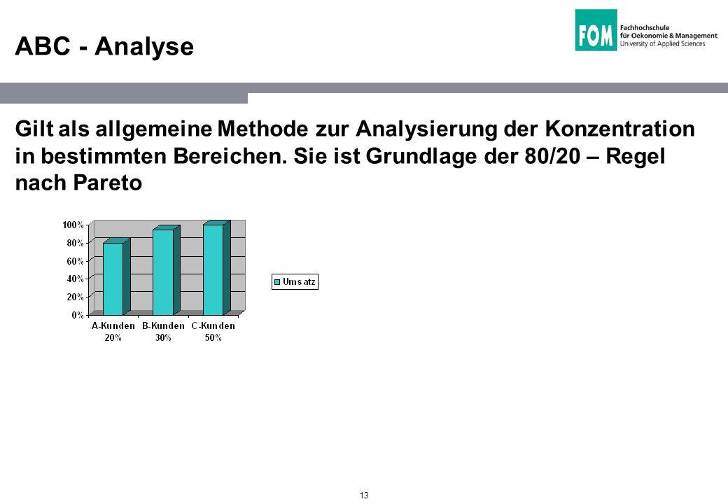 ABC - Analyse Gilt als allgemeine Methode zur Analysierung der Konzentration in bestimmten Bereichen.
