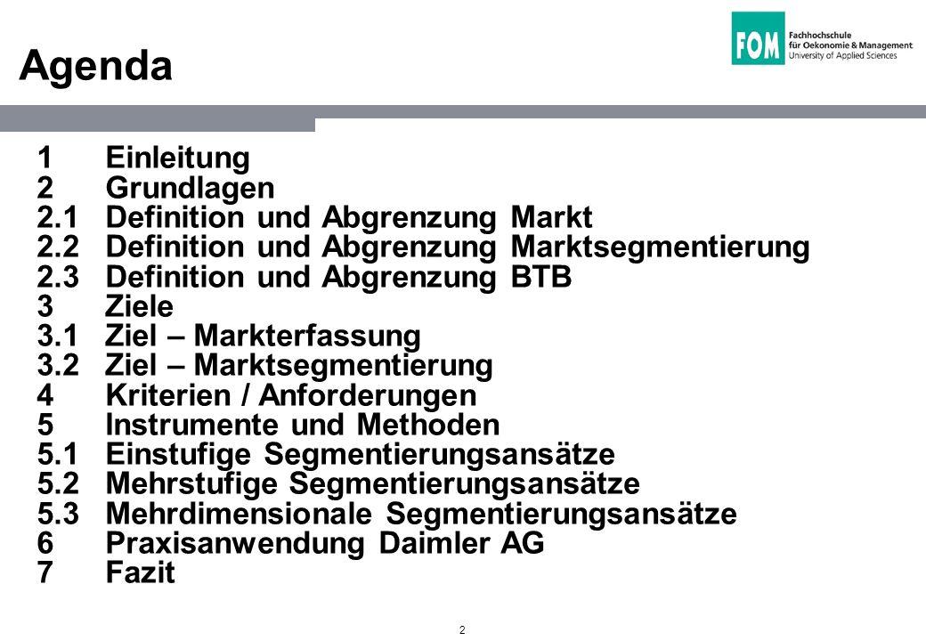 Agenda 1 Einleitung 2 Grundlagen 2.1 Definition und Abgrenzung Markt