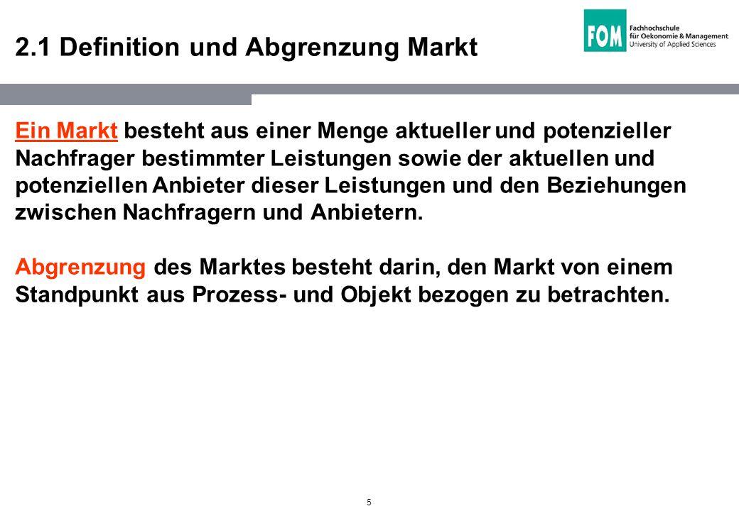 2.1 Definition und Abgrenzung Markt