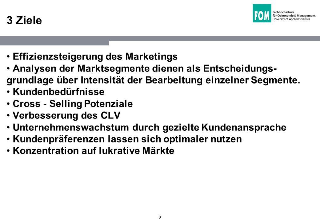 3 Ziele Effizienzsteigerung des Marketings