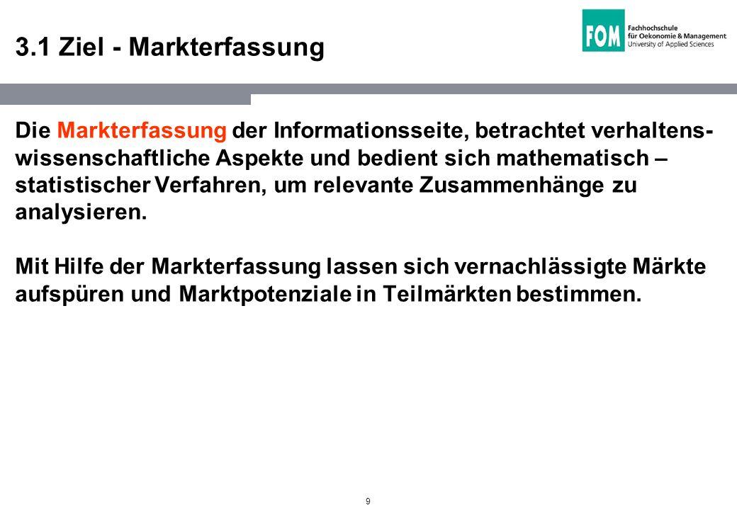 3.1 Ziel - Markterfassung