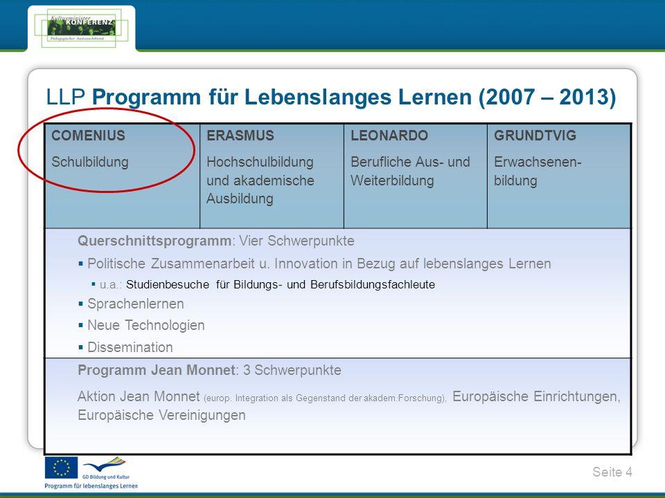 LLP Programm für Lebenslanges Lernen (2007 – 2013)