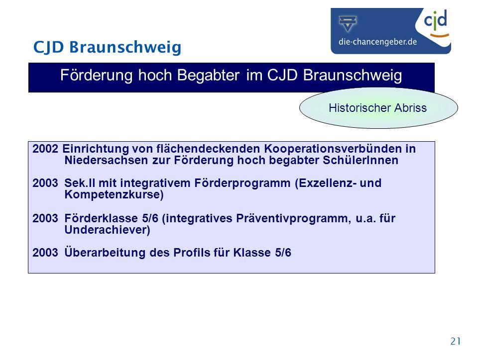 Förderung hoch Begabter im CJD Braunschweig