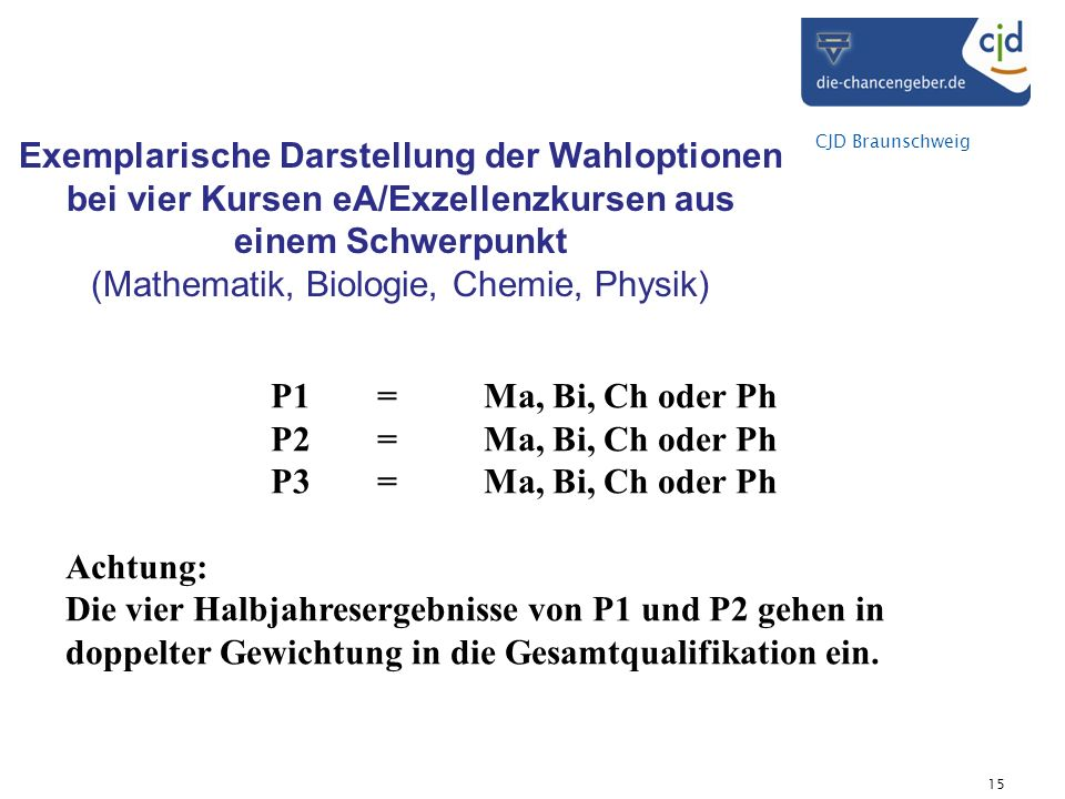 (Mathematik, Biologie, Chemie, Physik)