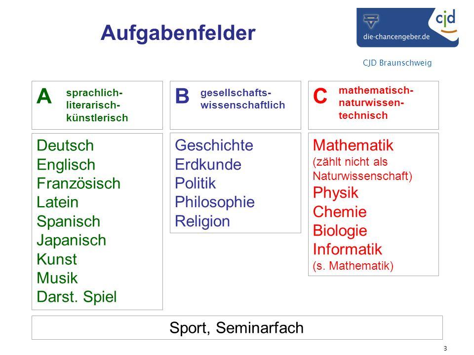 Aufgabenfelder A. sprachlich- literarisch- künstlerisch. B. gesellschafts- wissenschaftlich. C.