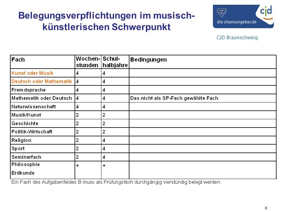 Belegungsverpflichtungen im musisch-künstlerischen Schwerpunkt