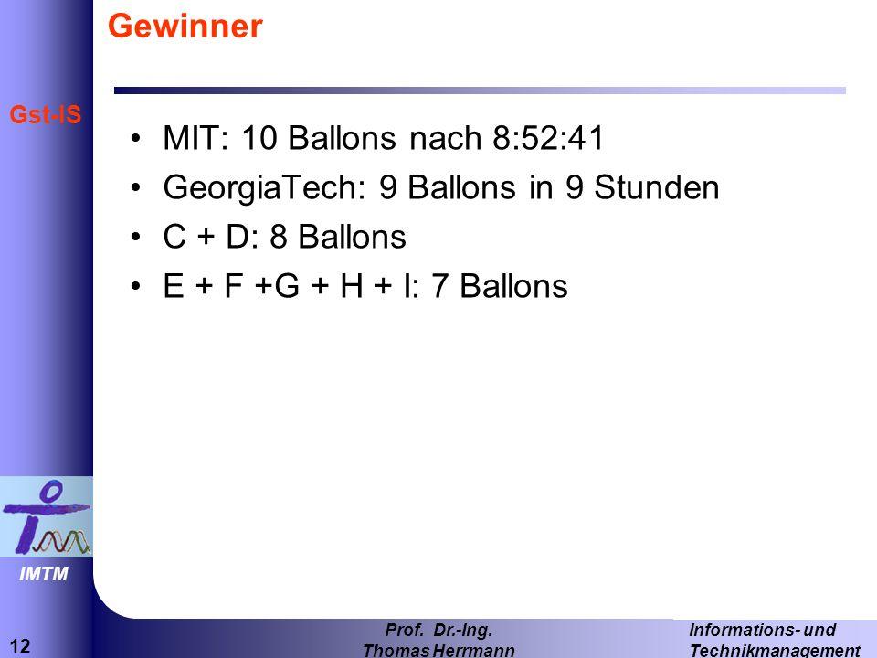 GewinnerMIT: 10 Ballons nach 8:52:41.GeorgiaTech: 9 Ballons in 9 Stunden.