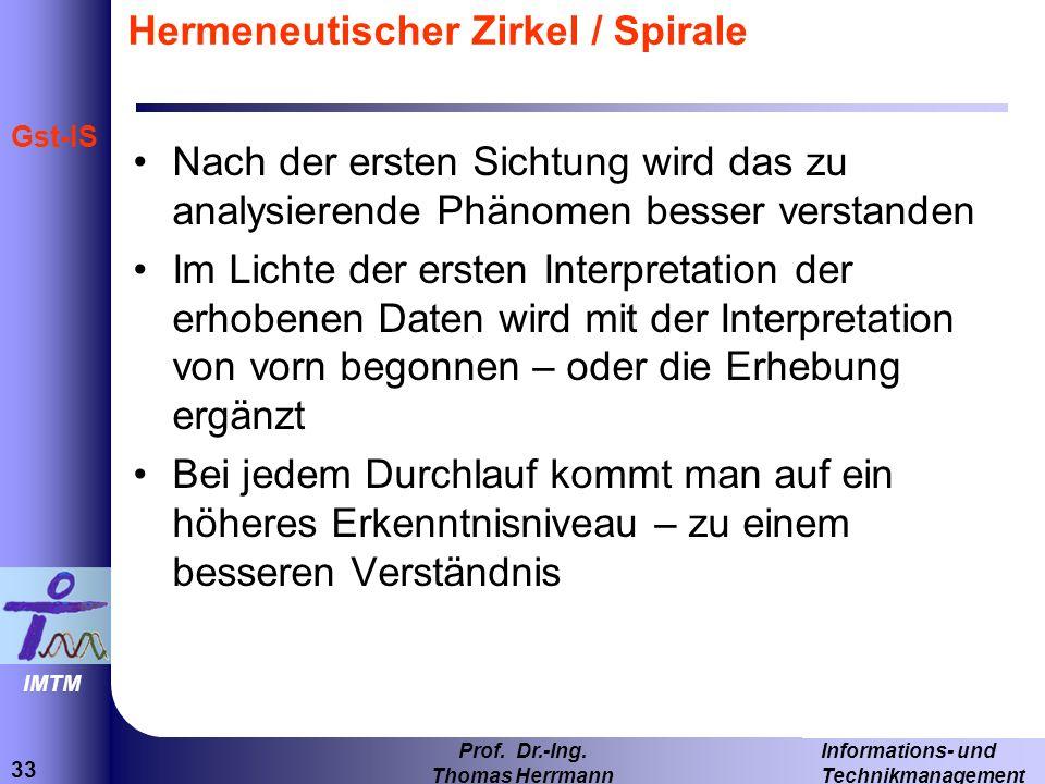Hermeneutischer Zirkel / Spirale