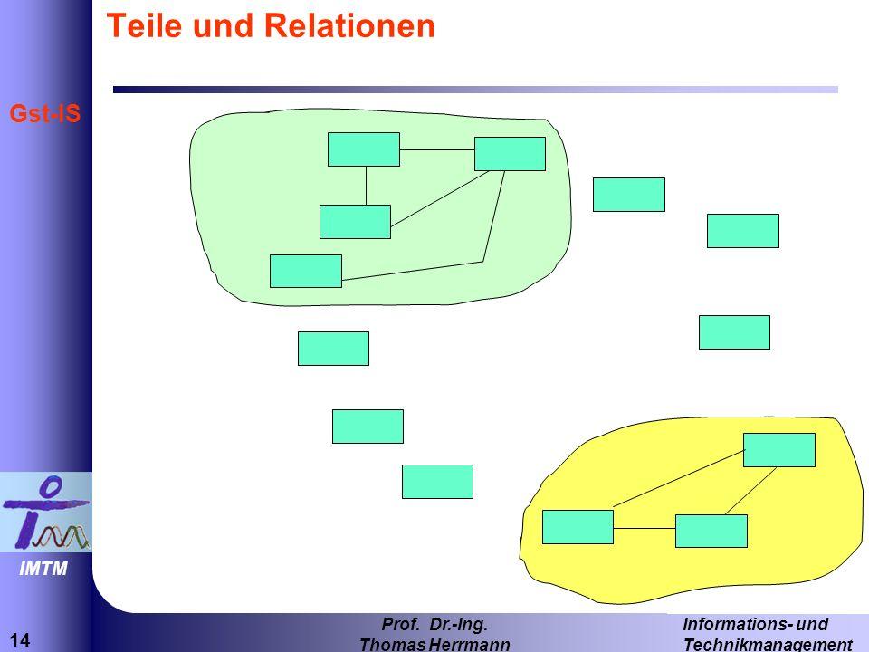 Teile und Relationen