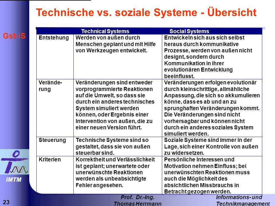 Technische vs. soziale Systeme - Übersicht