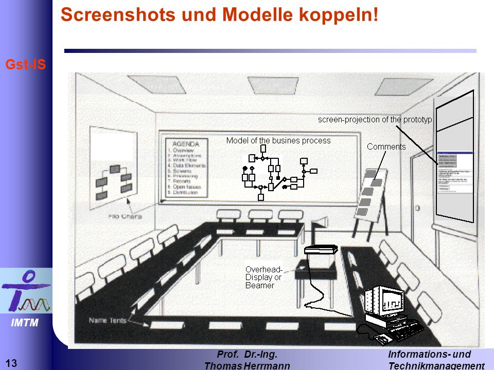 Screenshots und Modelle koppeln!
