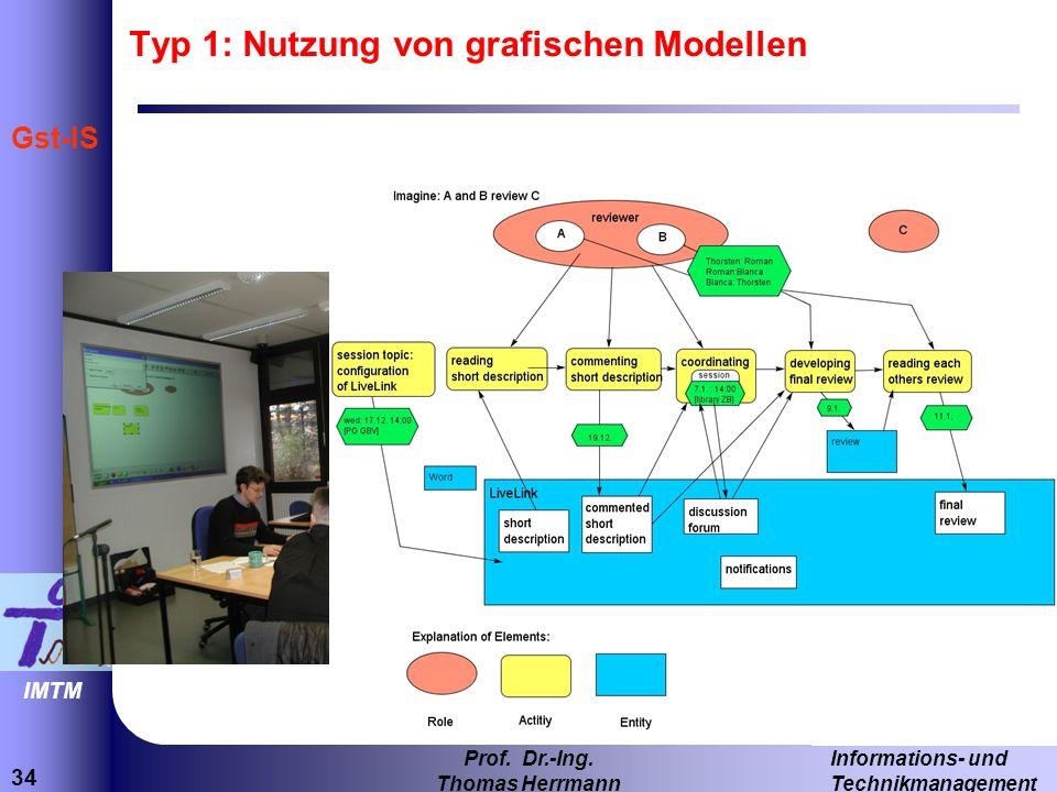 Typ 1: Nutzung von grafischen Modellen