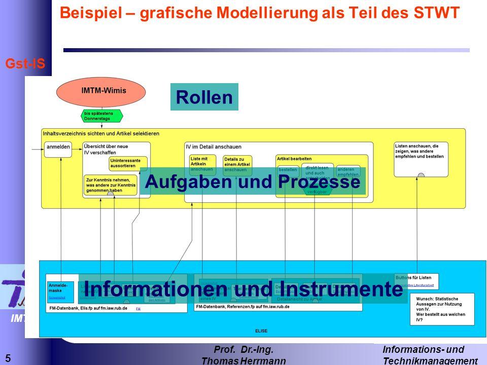 Beispiel – grafische Modellierung als Teil des STWT