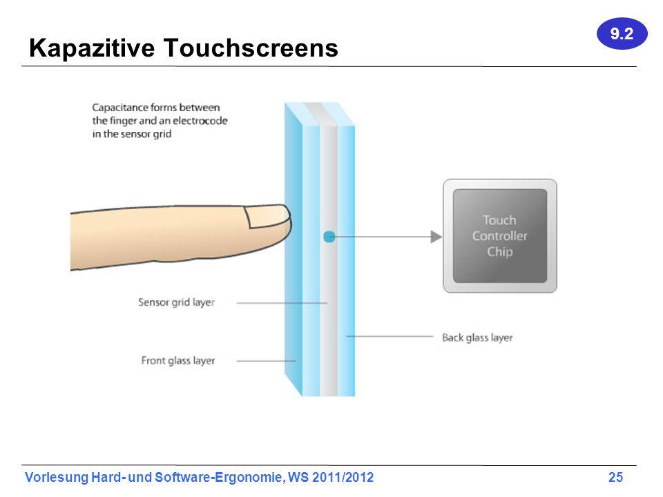 Kapazitive Touchscreens