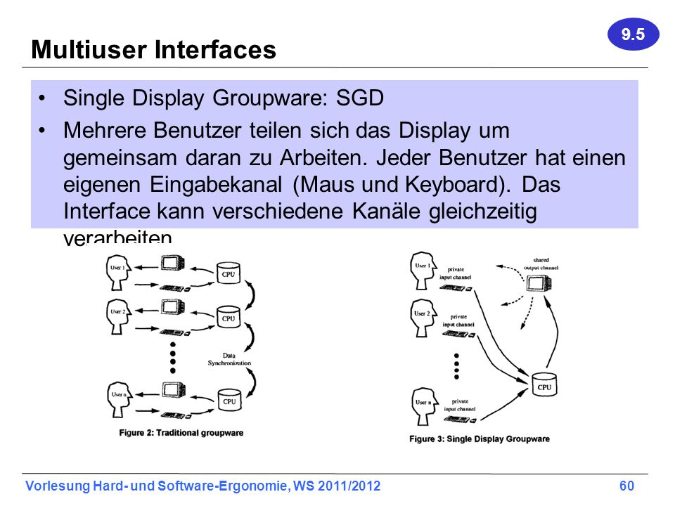 Multiuser Interfaces Single Display Groupware: SGD