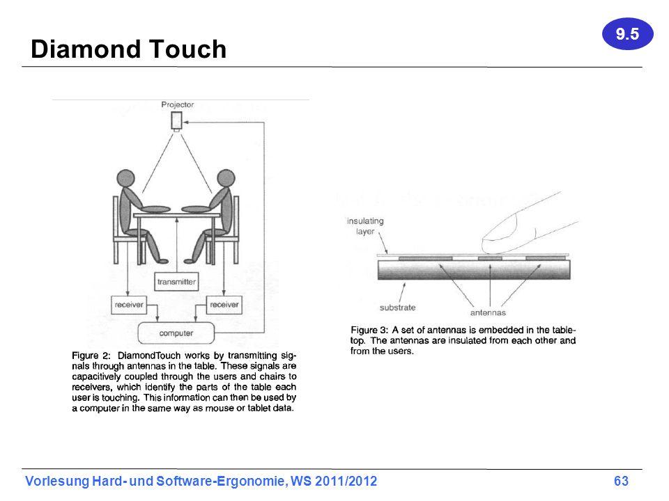 9.5 Diamond Touch