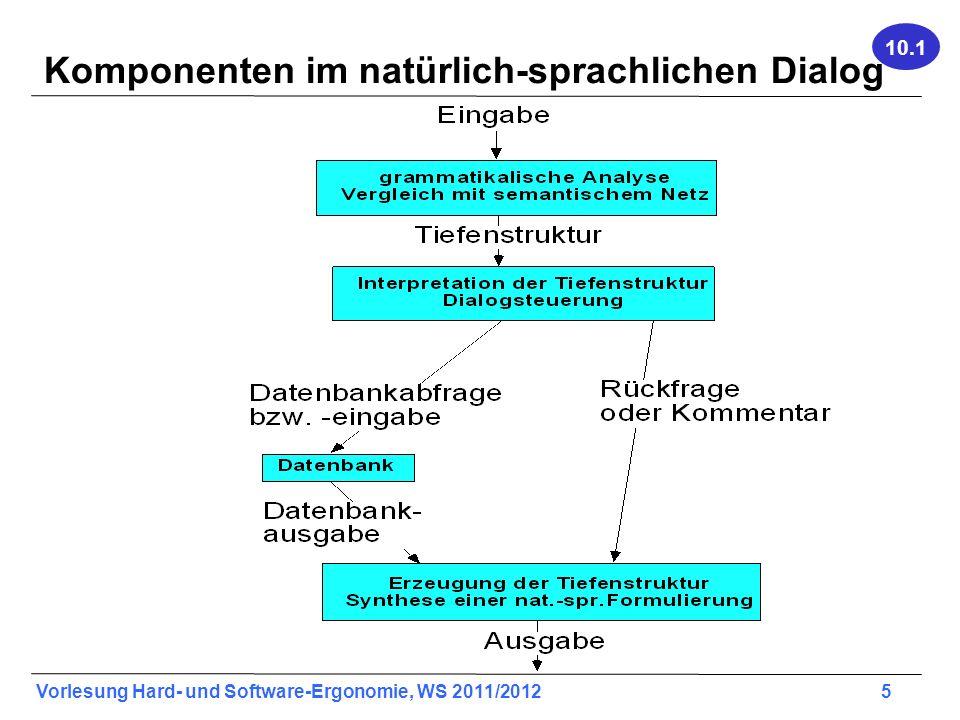 Komponenten im natürlich-sprachlichen Dialog